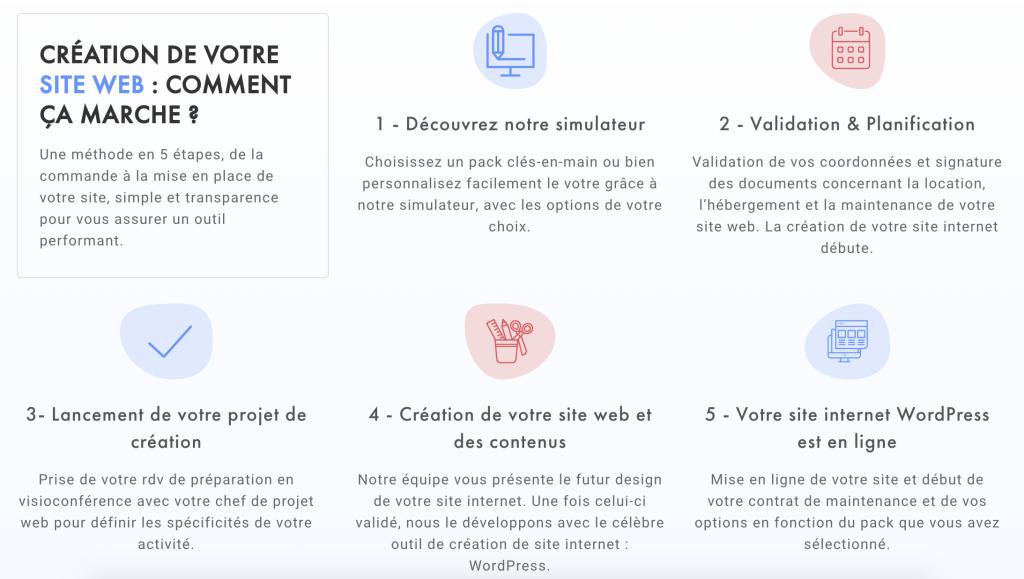 le-site-francais-site-web